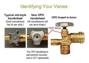 What is an OPD Valve?